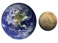 Вес Марса