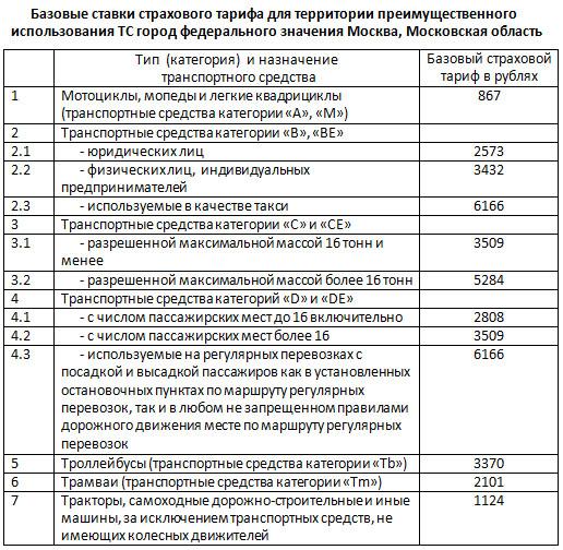 JaktФинский расчитать страховку согласие в новосибирской области термобелье способно