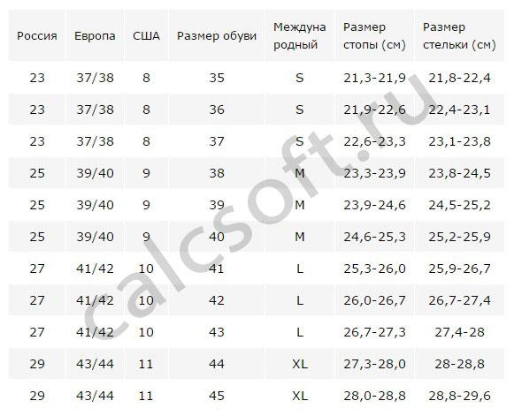 1344f3b58e717 Таблица размеров женских носков, калькулятор расчета | calcsoft.ru