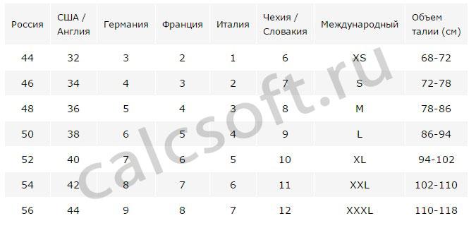 Таблица размеров мужского нижнего белья